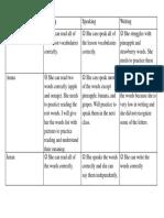 formatve assessment year 4