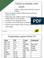 12.Role of Ferrite