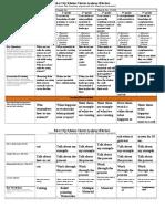 rcs elective lesson plan 12 12 16