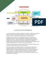 Mapa de Procesos en La Red Logística