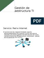 Gestión de Infraestructura TI