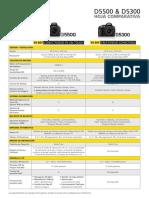 Comparativa camaras Nikon D5500_D5300.pdf