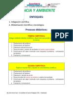 procesosdidcticosdecienciayambiente-150811172744-lva1-app6891.pdf