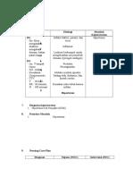 Analisa Data IGD