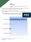 CNBC Fed Survey, Dec 13, 2016