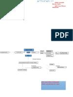 Mapa conceptual sobre la tendencia global a nivel político social y económico.docx