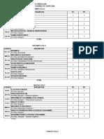 Plan de Estudios de Las Tres Carreras 2012 II