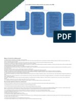 Sociedades comerciales y Empresas Individuales de Responsabilidad Limitada establecidas en la Ley 479-08.