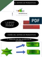 producccion 1 diapositiva