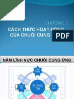 Chuong 1 Cach Thuc Hoat Dong SCM