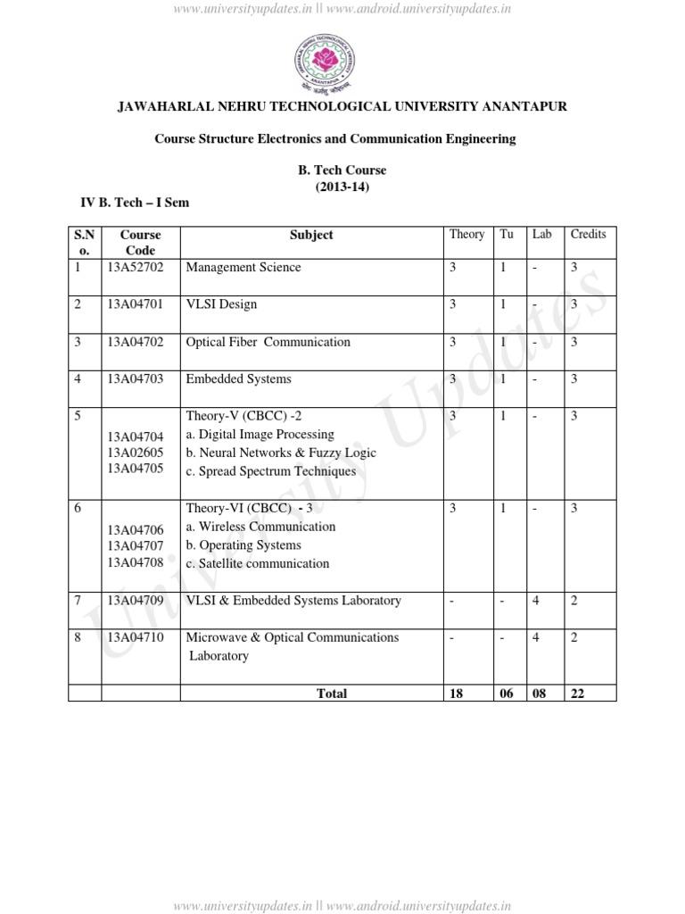 Fundamentals07 Uart Protocol Tutorial | Asdela