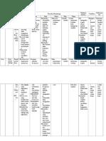 Tabel HACCP Plan Produksi Prinsip 4 Dan 5