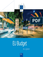 EU Budget at a Glance