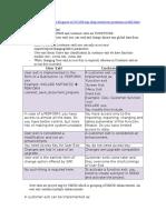 ABAP info