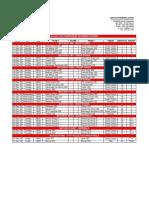 2016 KPL U20 Championship December Edition Fixtures