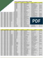 DATA_FASKES_TINGKAT_PERTAMA.pdf