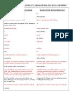 McRae/Shuhubia Affidavit Comparison