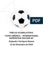 "Tablas Acumulativas ""Copa America - International Superstar Soccer 64"""