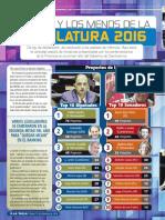 Ranking proyectos legislativos 2016