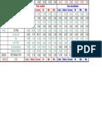 Cálculo de Carga FN S GUSA