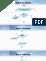 Diagrama de Flujo Separación HCs