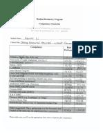 final competency list