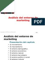 Kotler Marketing PPT03