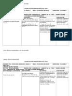PLANIFICACION ETICA LABORAL II SEMESTRE.docx