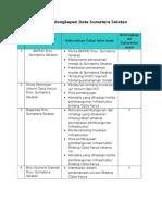 Ceklist Kelengkapan Data Kalimantan Selatan (2)