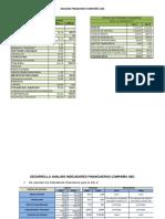 Analisis Financiero Compañía ABC
