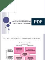 Las Cinco Estrategias Competitivas Genericas