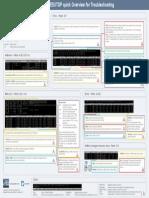 ESXTOP_vSphere6.pdf
