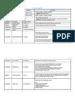 Ficha de Registro_DSpace Para Universidades