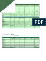 Listado de Proyectos de Inversion