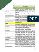 15C KLASIFIKASI KEGIATAN 21-1.pdf