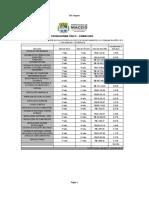 CRONOGRAMA-FISICO FNDE.ods.pdf