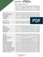Dados_mensais_dez2013.pdf