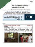 Myanmar Health Survey