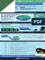 Full Infographic
