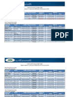 Tabla Contrato 2009-2010