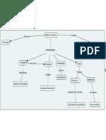 Mapa Conceitual - Modelagem Colaborativa Do Conhecimento