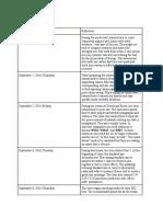 reflectionsonlearningquarterone-porchemaya