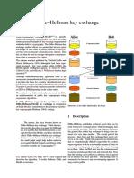 Diffie–Hellman Key Exchange