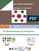 Al Ed Ten Ways to Integrate Curriculum