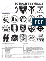 Guide to Racist Symbols