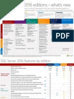 SQL Server 2016 Editions Datasheet