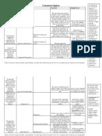 conectores logicos.pdf