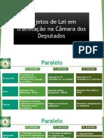 Projetos de Lei Da Acupuntura - CRAEMG