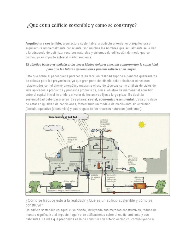 qu es un edificio sostenible y cmo se construye