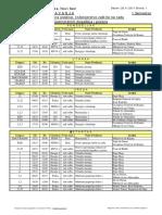 Raspored Predavanja 2011 Zima
